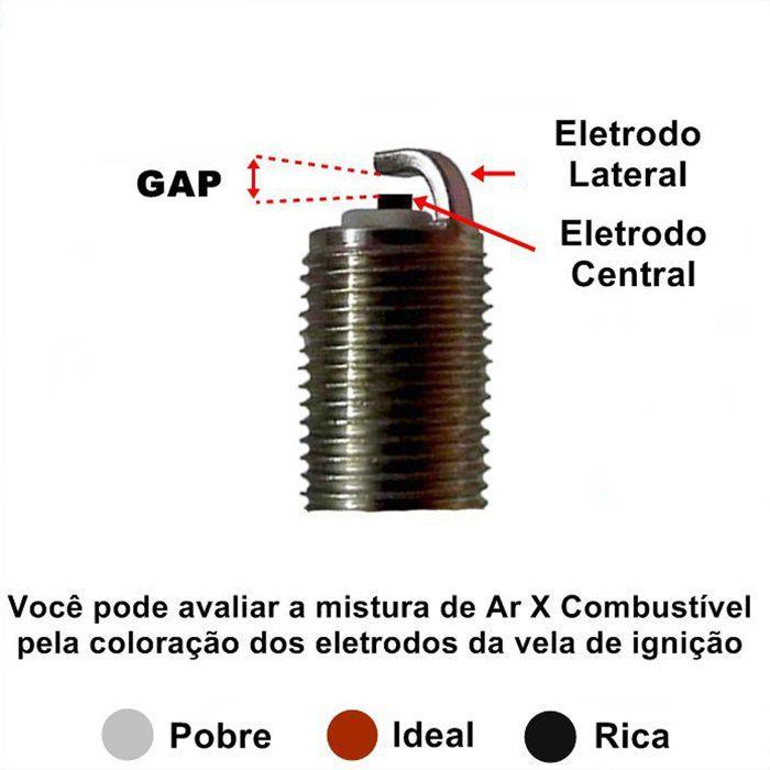 Cabos de Vela Cachimbos CBR600 CBR650 CB600 Hornet CBR900 CBR1100XX