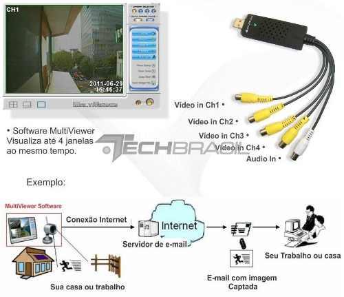 Placa De Captura Video Usb Easycap 4 Canais Dvr Segurança