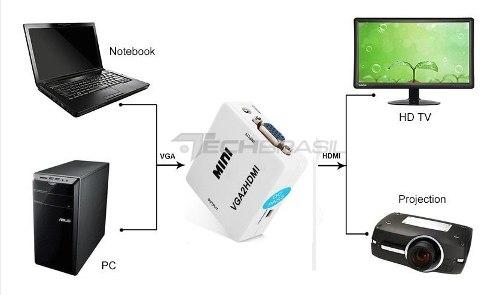 Mini Conversor Adaptador Vga Para Hdmi Com Áudio 1080p