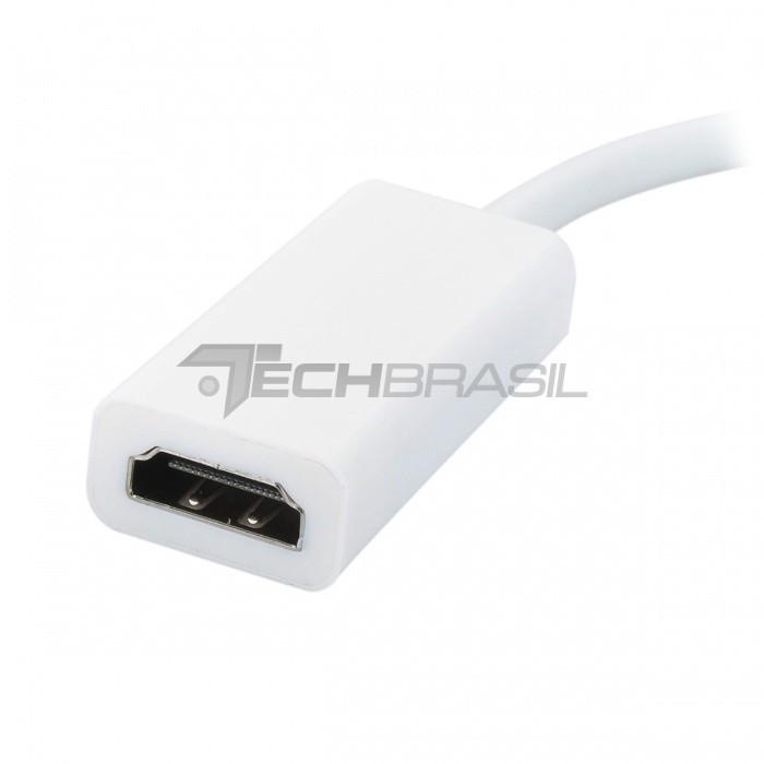 Cabo Adaptador Thunderbolt X Hdmi - Macbook Mini Displayport