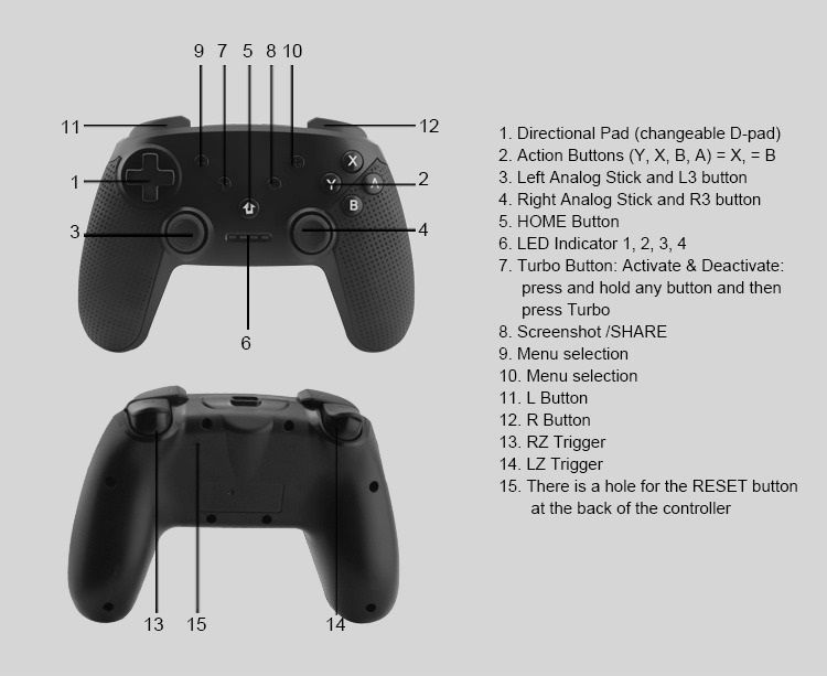 Controle Sem Fio Pro P/ Nintendo Switch Android PC Ps3 Turbo