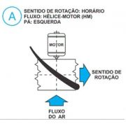 Hélice para Exaustor Diam. 380mm c/6 Pás em Nylon Preto 45°