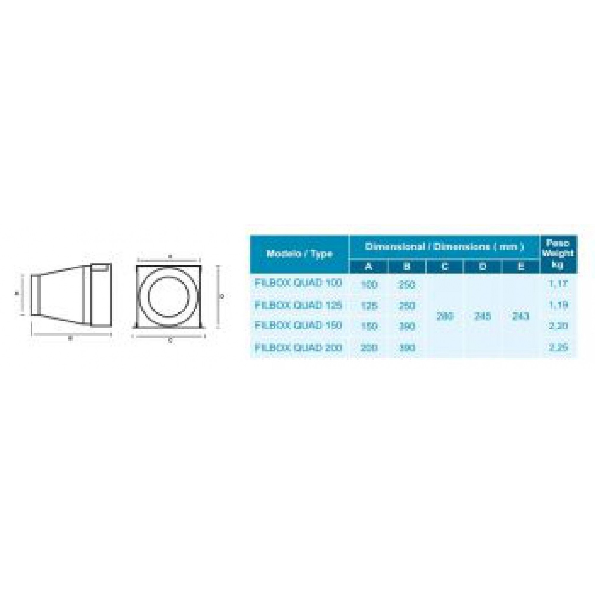 Caixa de Filtragem em ABS Mod: Filbox Quad-125-CA + Maxx-125 - 220V (Filtro de Carvão Ativado)  - Nova Exaustores