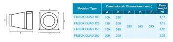 Caixa de Filtragem em ABS Mod: Filbox Quad-200-CA (G4+CA)  - Nova Exaustores