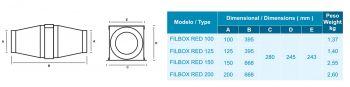 Caixa de Filtragem em ABS Mod: Filbox Red-200-CA (G4+CA)  - Nova Exaustores