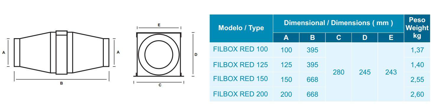 Caixa de Filtragem em ABS Mod: Filbox Red-200 (G4+F8)  - Nova Exaustores