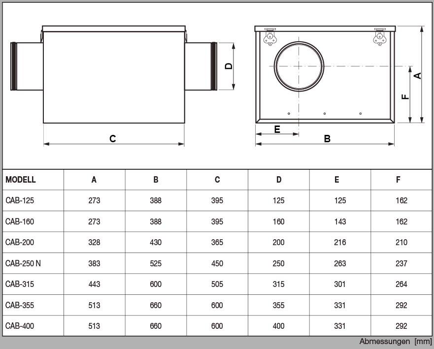Caixa de Ventilação para Forro Modelo: CAB-250N - 220V - S&P  - Nova Exaustores