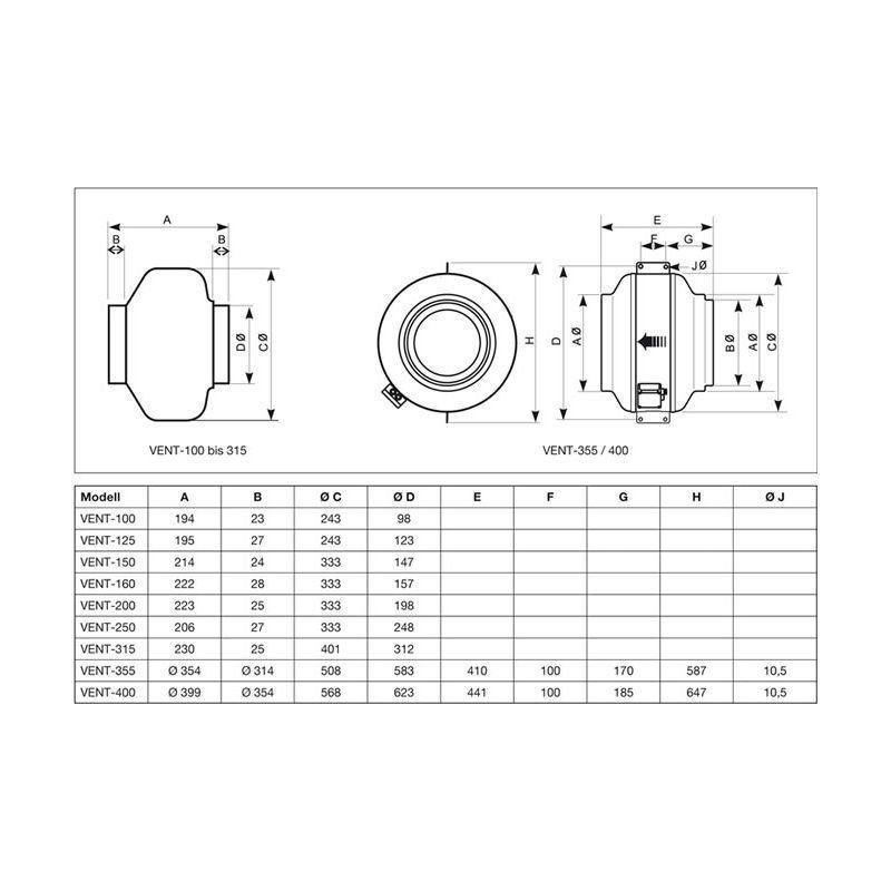 Exaustor Centrifugo InLine Mod: VENT-200B 220V S&P  - Nova Exaustores
