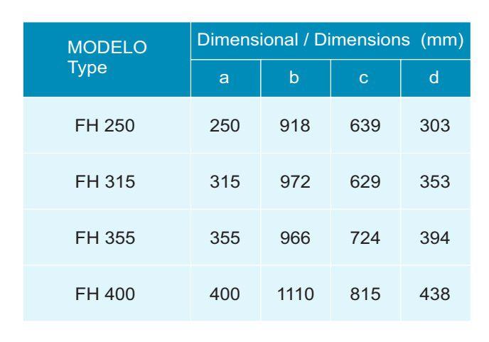 Exaustor e Insuflador de ar com Filtro FH125 (G4 +M5)  - Nova Exaustores