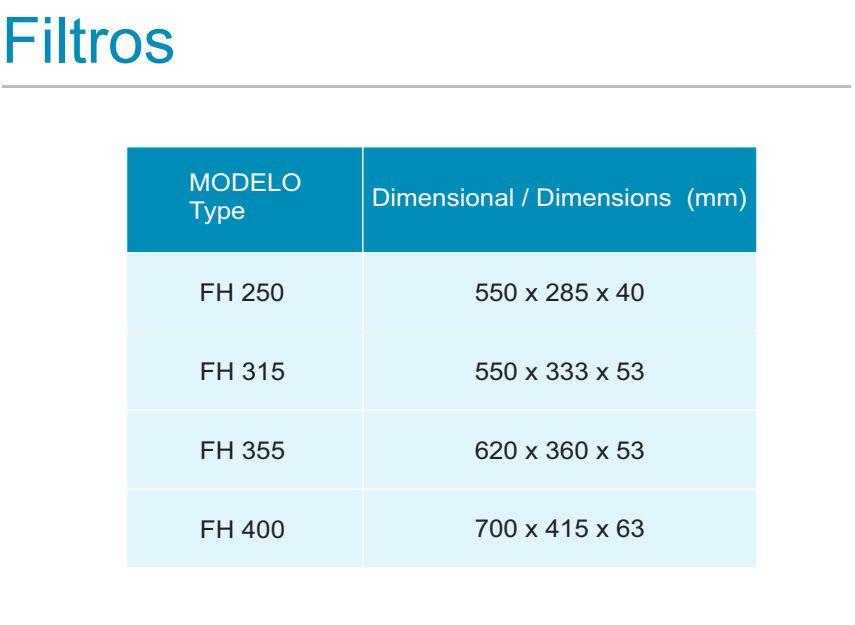 Exaustor e Insuflador de ar com Filtro FH250 (G4+M5)  - Nova Exaustores