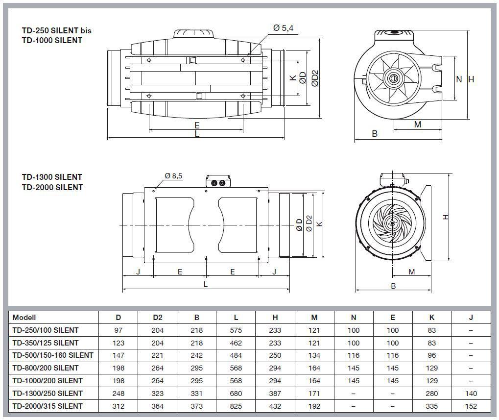 Exaustor p/Banheiro Helicocentrifugo InLine Mod: TD1000/200 Silent S&P  - Nova Exaustores