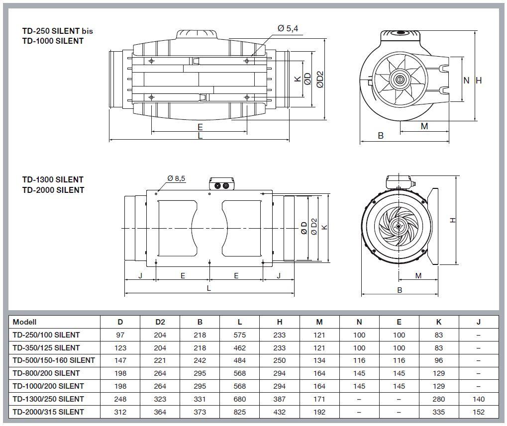 Exaustor p/Banheiro Helicocentrifugo InLine Mod: TD2000/315 Silent S&P  - Nova Exaustores