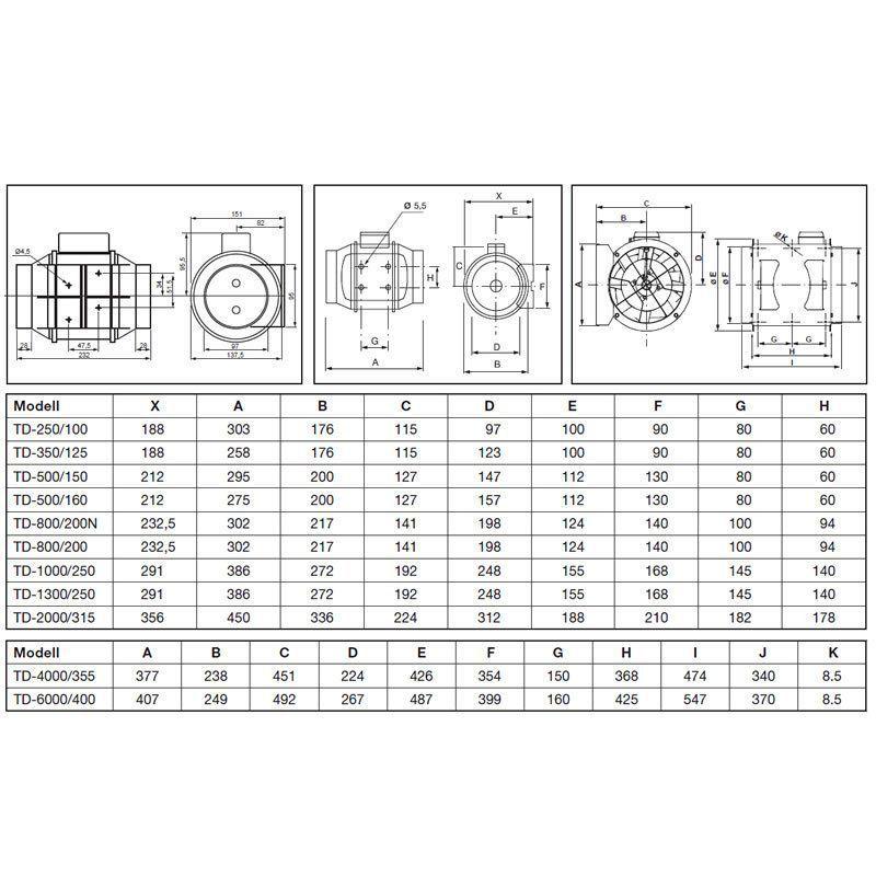 Exaustor p/Banheiro Helicocentrifugo InLine Mod: TD350/125 S&P  - Nova Exaustores