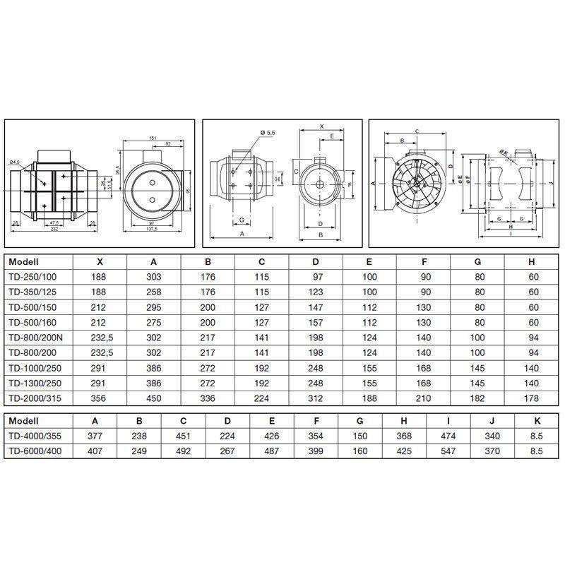 Exaustor p/Banheiro Helicocentrifugo InLine Mod: TD500/150 S&P  - Nova Exaustores