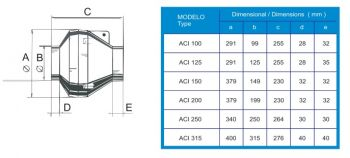 Exaustor para Banheiro Tipo Centrifugo InLine Mod: ACI-315  - Nova Exaustores