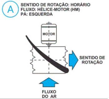 Hélice P/Exaustor Axial Diam.  370 mm c/6 Pás em Nylon Preto 40° c/Nucleo em Aluminio  - Nova Exaustores
