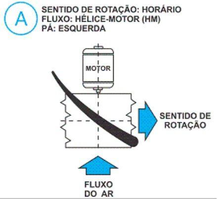 Hélice para Exaustor Diam. 370mm c/8 Pás em Nylon Preto 40°  - Nova Exaustores