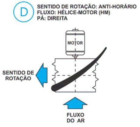 Hélice para Exaustor Diam. 400mm c/8 Pás em Nylon Preto 45°  - Nova Exaustores