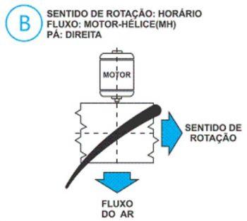 Hélice para Exaustor Diam. 470mm c/3 Pás em Nylon Preto 45°  - Nova Exaustores
