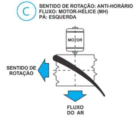 Hélice P/Exaustor Axial Diam.  870 mm c/9 Pás em Nylon Preto 25° c/Nucleo em Aluminio  - Nova Exaustores