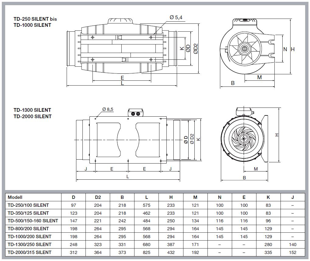 KIT 3 Exaustor p/Banh. Helic. InLine TD350/125 Silent - 110V  - Nova Exaustores
