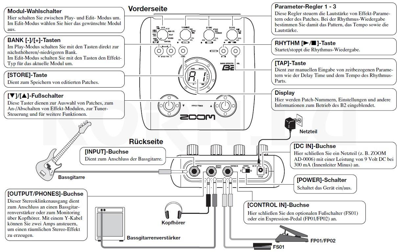 Pedaleira Zoom B2 Para Contra Baixo  - TranSom Áudio e Música