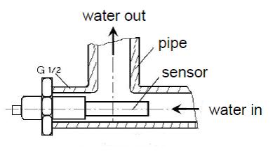 Monitor de Condutividade Elétrica CM-230