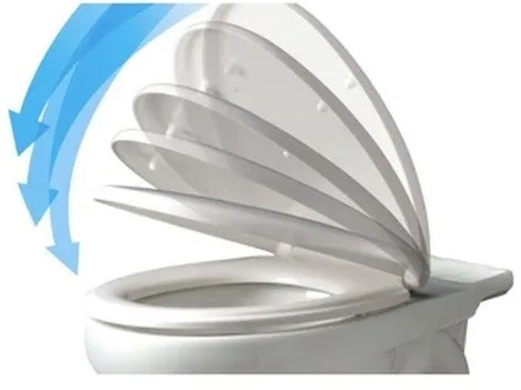Assento THEMA ORIGINAL INCEPA Preto  RESINA TERMOFIXA com Fechamento Suave SOFT-CLOSE