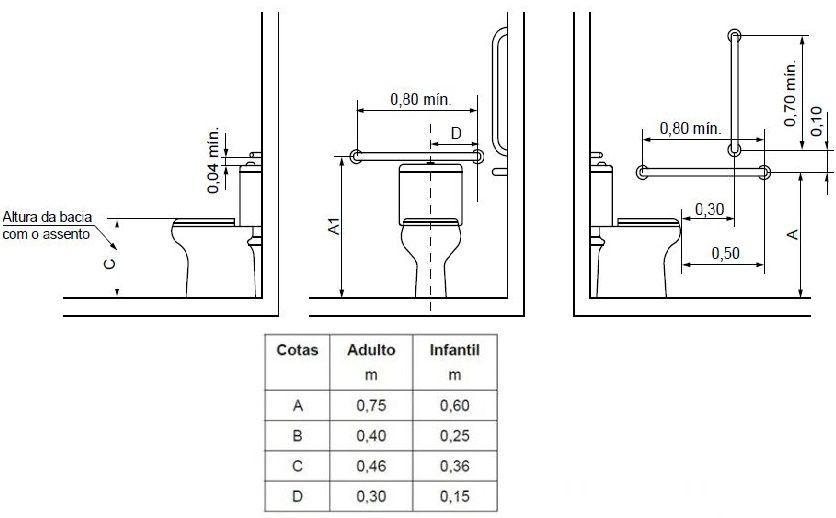 Barra de Apoio Reta 70cm em Aço Inóx Polido - NBR 9050