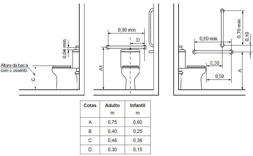 Barra de Apoio Reta da NBR-9050 - em Aço Inóx de 80 cm para Banheiros de Cadeirantes Deficientes (PNE) (PCD) Idosos e Desabitados.