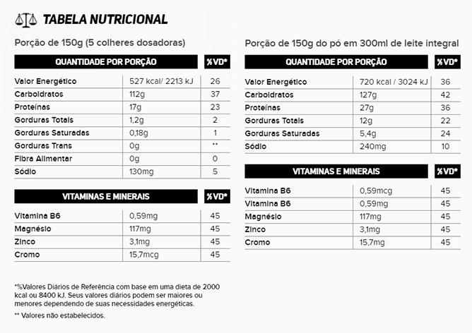 Suplemento Certo - Hipercalórico Mass Premium Series 14.400 Refil 3kg - New  Millen