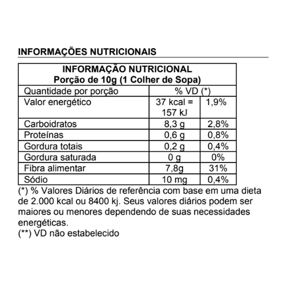 Psyllium Husk Flocos 2kg - Esverdeando