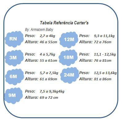 Biquini Carter's ( Proteção Solar fator 50)