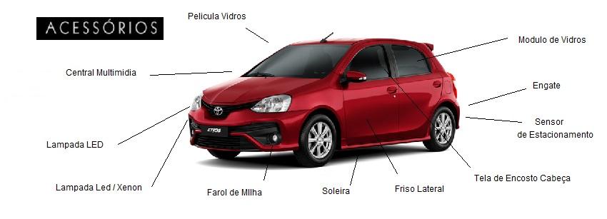 Acessorios Original etios Toyota