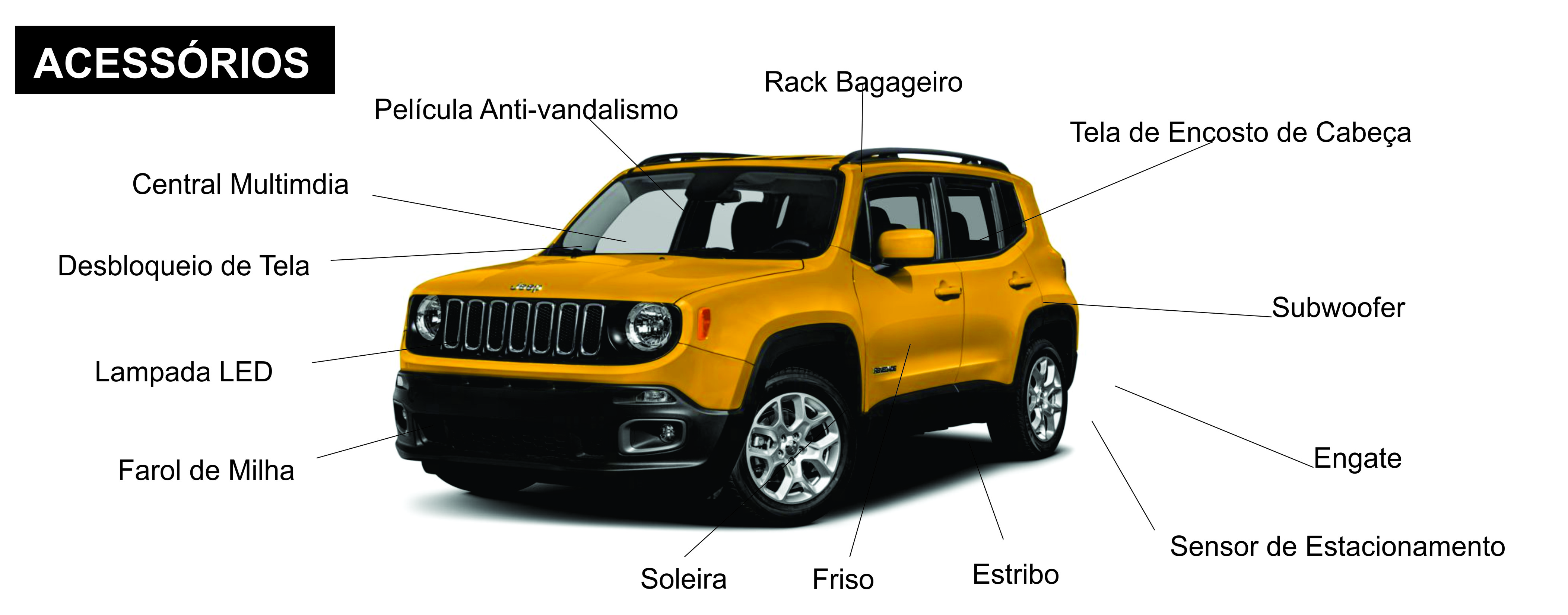 acessorios original jeep renegade