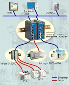 IA240-LX - Computador Plataforma Risc,4 Seeriais, 2 Lans, Sd, 1X Usb Digital 4Entradas, 4 Saídas Sink, Linux