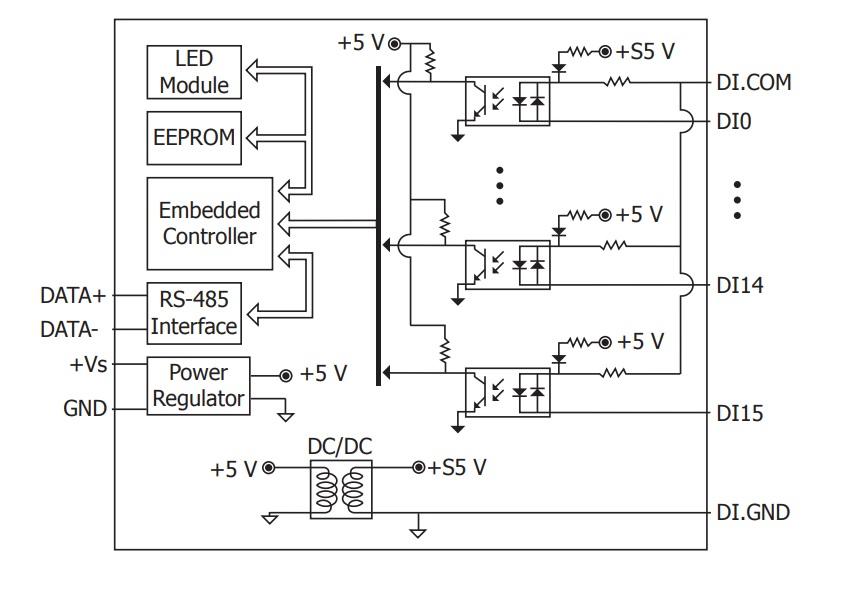LR-7051D - Módulo RS-485 DCON, Entradas Digital Isoladas, Indicação por LEDs