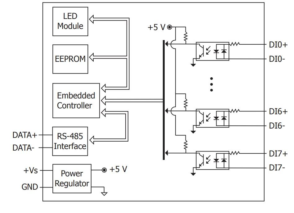 LR-7058 - Módulo RS-485 DCON, Entradas Digital Isoladas, Suporta AC ou DC