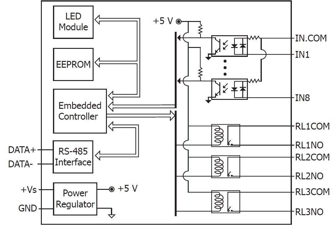 LR-7063 - Módulo RS-485 DCON, Entrada Digital E Saída a Relé Isoladas