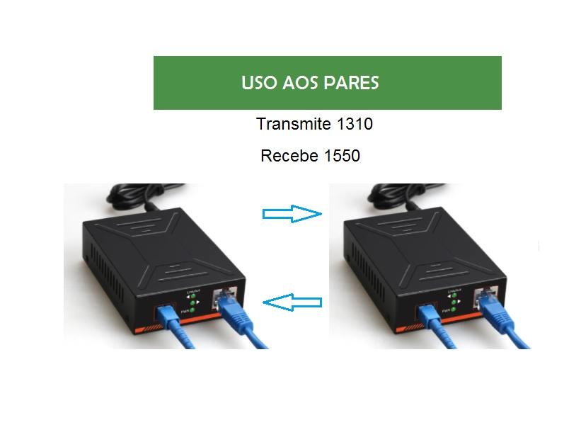 TXE013 - CONVERSOR ETHERNET NÃO GERENCIÁVEL 1x 10/100/1000BASE-T(X) PARA FIBRA ÓTICA 1x 1000BASE-FX, MONOMODO, SC, 20km, TRILHO DIN