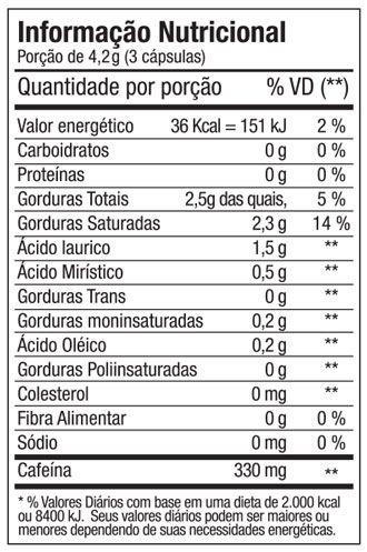 Lipozero Cafeína e Óleo de Côco 60 Cápsulas FTW