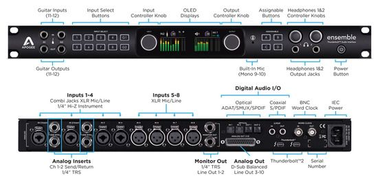 INTERFACE THUNDERBOLT APOGEE ENSEMBLE