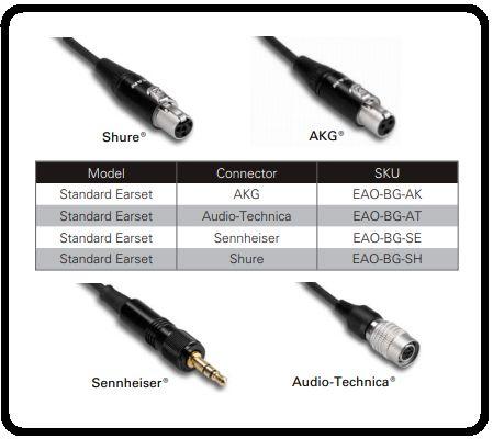 MICROFONE HEADSET MOGAN EAO-BG-AK (AKG)