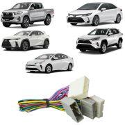 Interface de Tela FLEXITRON FDV TY-03 para Toyota linha 2020 Corolla, RAV4, Prius, Hilux e SW4