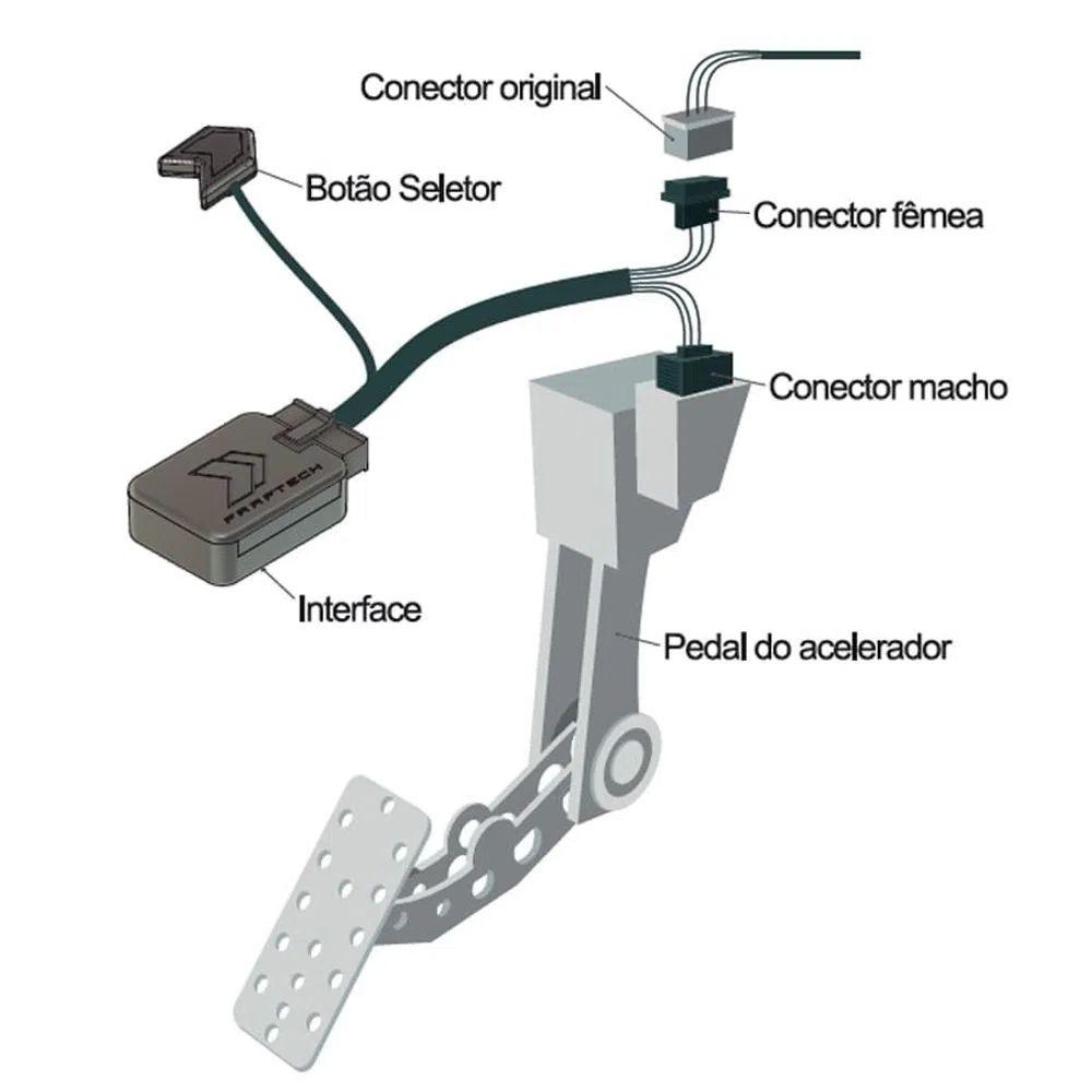 Acelerador Pedal Shiftpower Faaftech 4.0 Plug Play Bluetooth FT-SP02+