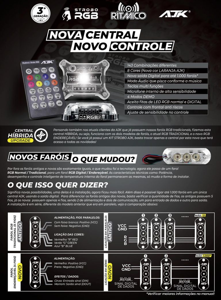 Kit Strobo AJK RGB 7 Cores Ritmico (1 Central + 1 Controle + 2 Strobos RGB)