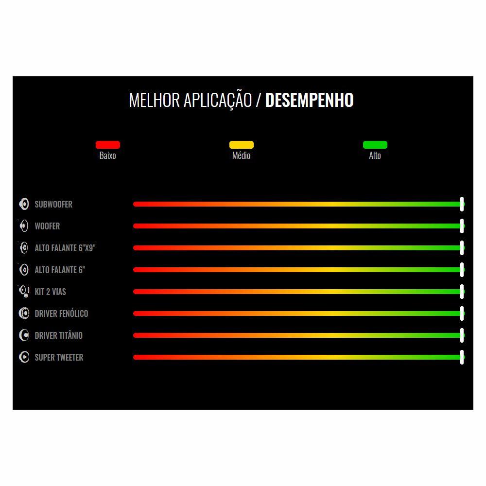 Módulo Amplificador Taramps DS 800X4 800W Rms 2 Ohms 4 Canais