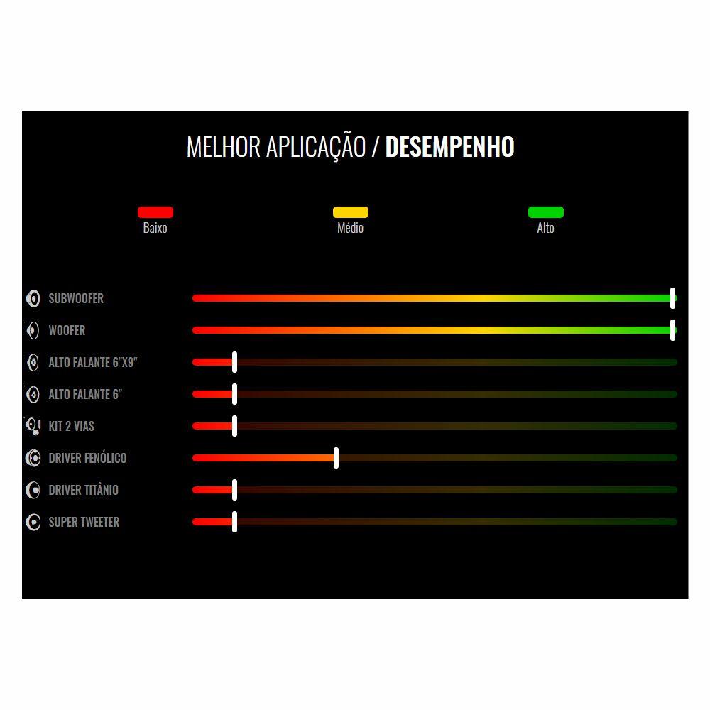 Módulo Amplificador Taramps MD 12000 12000W RMS 1 Ohms 1 Canal