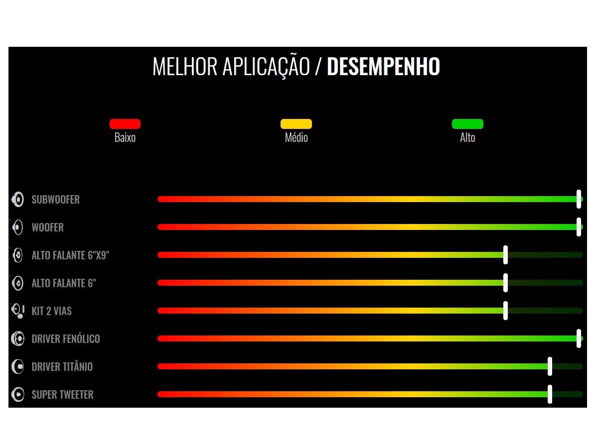 Módulo Amplificador Taramps MD 3000 3000W Rms 2 Ohms 1 Canal
