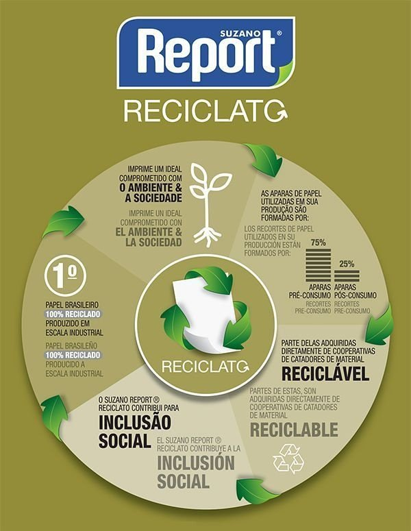 PAPEL A4 RECICLATO COLORLOK 75G 500 FLS - REPORT